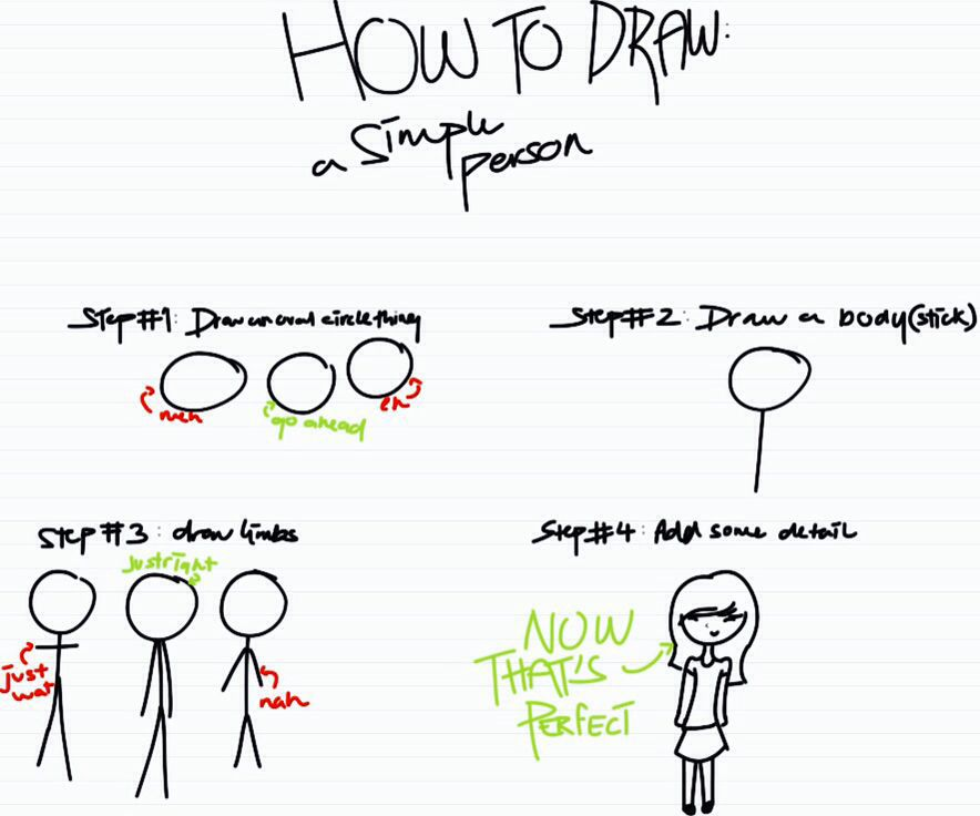 art and stuff how to draw a simple person wattpad