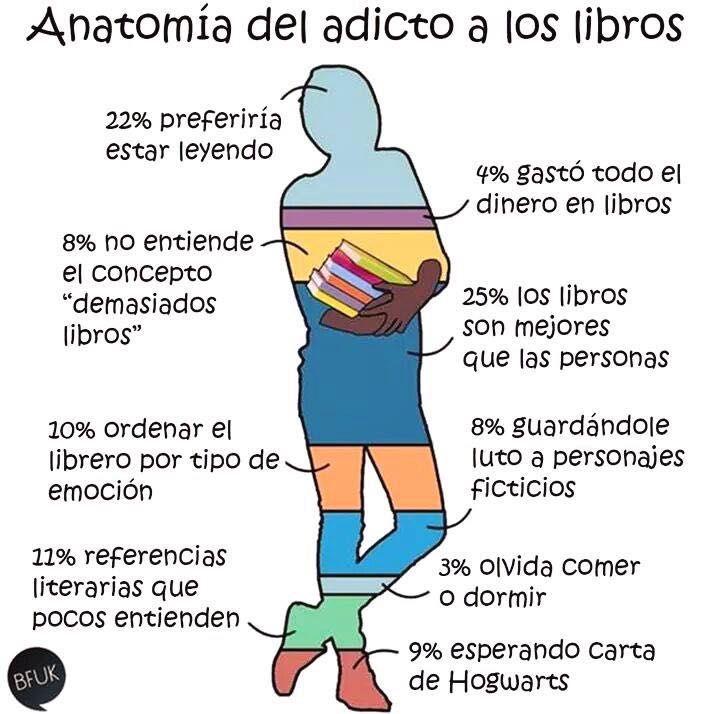 Chistes para lectores :D - Anatomía de un Lector: - Wattpad
