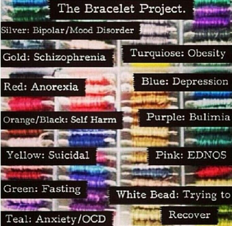 Self Harm Awareness: The Bracelet Project