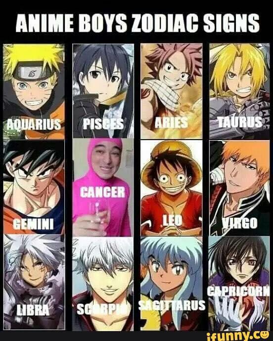 Anime Girl Zodiac Signs: Zodiac Signs/short Stories/anime/etc