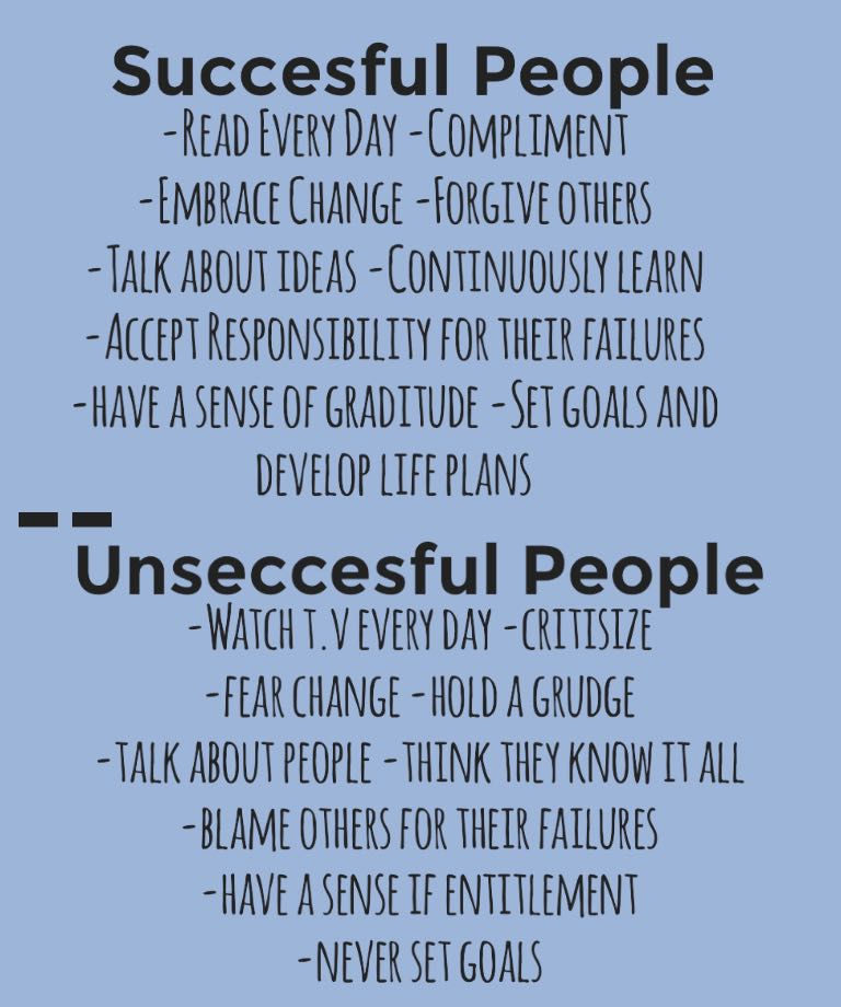 My Favourite Inspirational Quotes Succesful And Unseccesful People