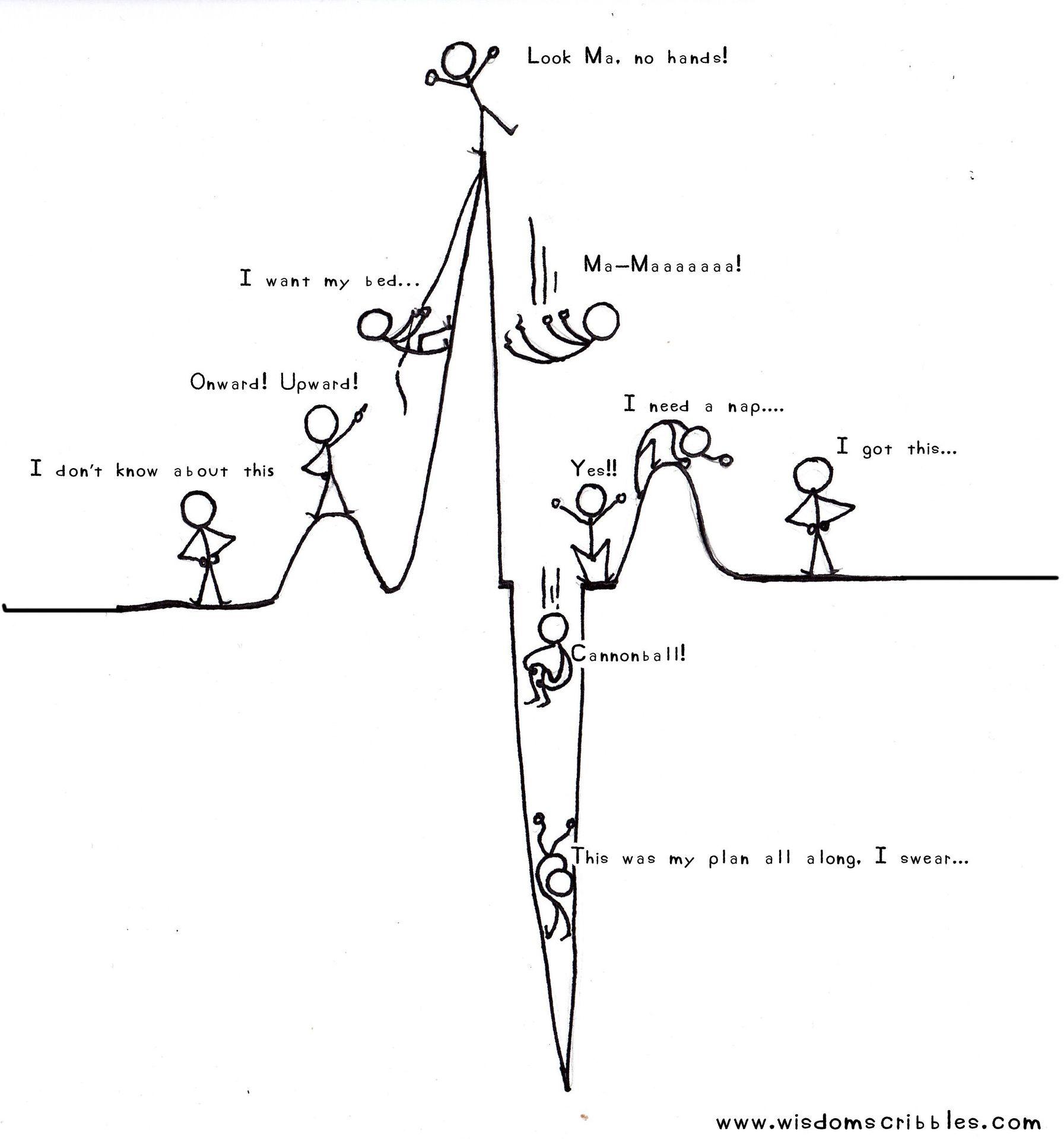 Ups And Downs Ups And Downs Wattpad