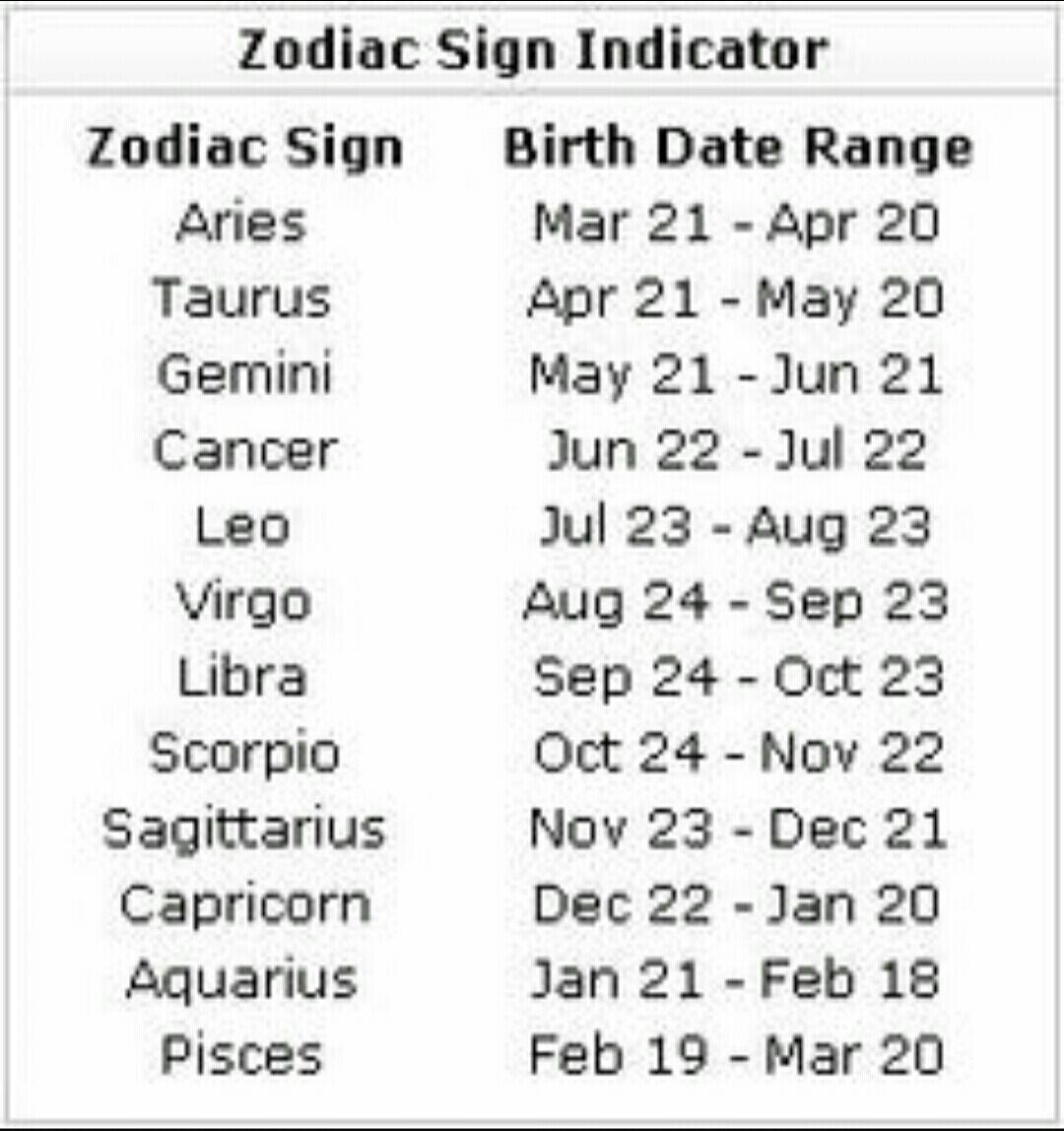 Zodiac Creepypasta Zodiac Signs Wattpad