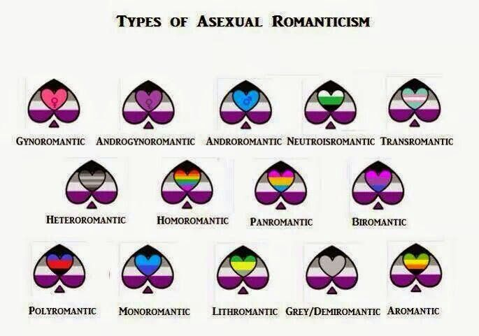 Demiromantic homosexual advance