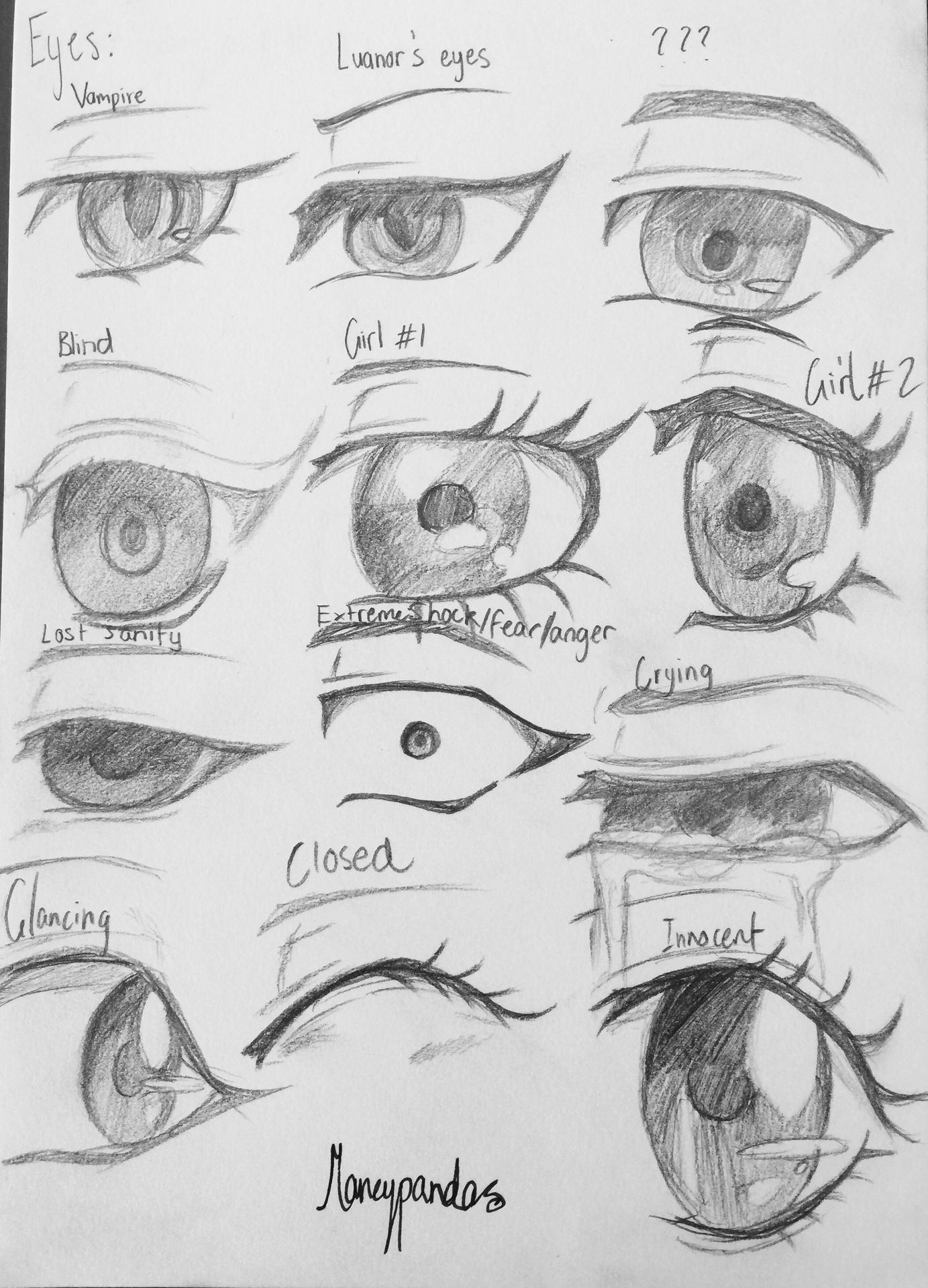 Draw Fail Repeat 1 Finished Types Of Eyes Wattpad