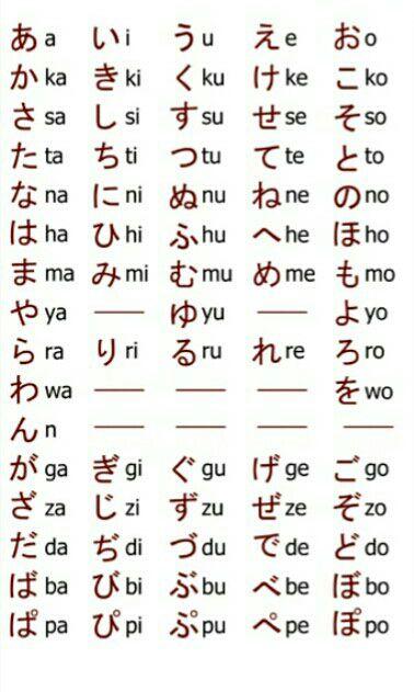 日本語を学びましょう Impariamo Il Giapponese 1 Hiragana