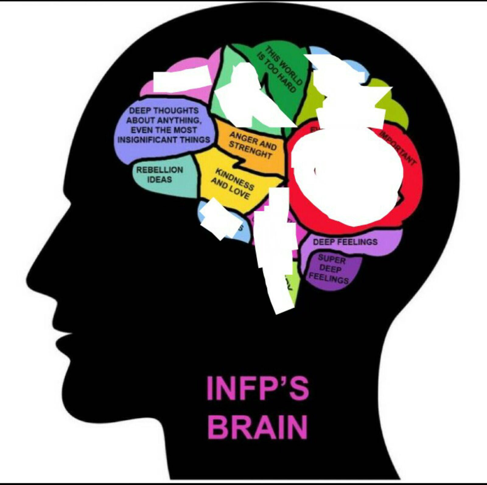 You are the Universe~ Psychology and Spirituality - INFP brain