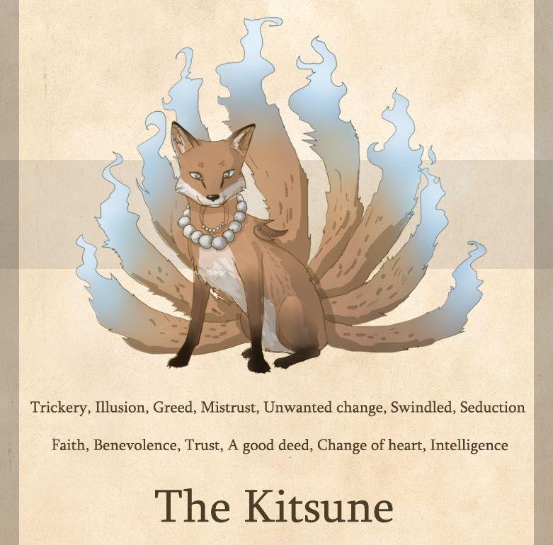 The Forgotten Child of Destiny - 5  The Kitsune Clan - Wattpad