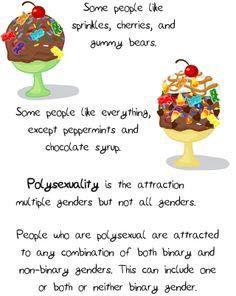 Polysexual quotes