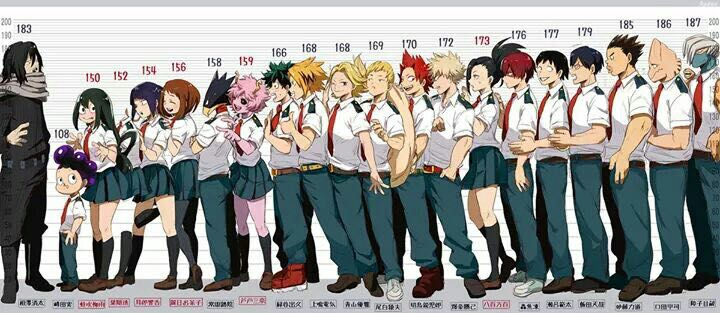 Wish Into My World Bnha Fanfic Completed Our Class Wattpad