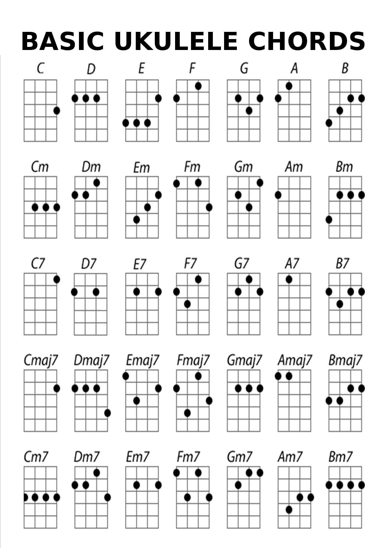 Torete Guitar Chords And