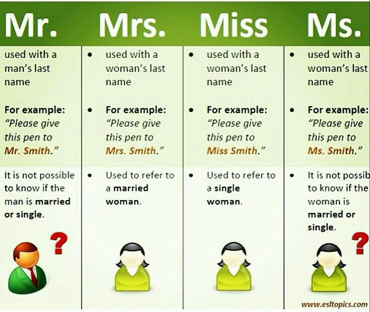 Ms for married or single