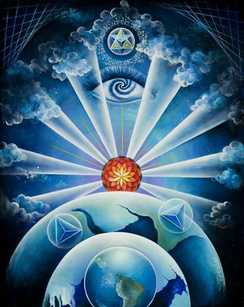 PSYCHIC AWAKENING - THE FOUR CLAIRS AND TYPES OF PSYCHIC