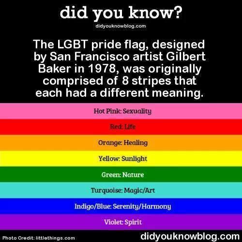 Bi curious heterosexual meaning