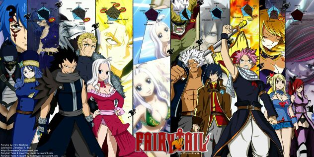 Fairy tail one shots fairy tail x readers fairy tail crossovers