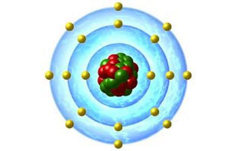 Argon Atomic Structure